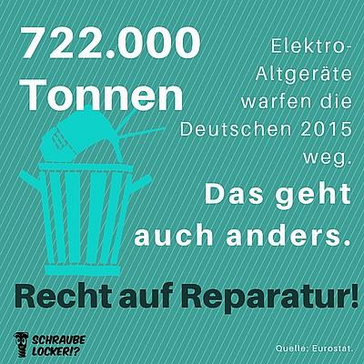 Recht auf Reparatur!